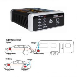 Battery Link 10 Amp DC-DC Charger with Solar